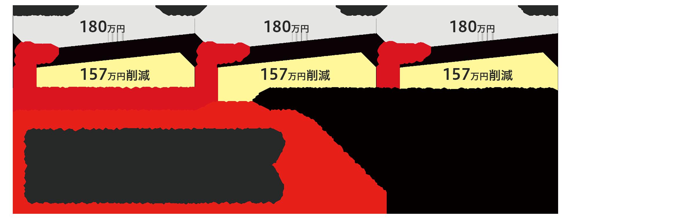 2.1.2.生涯電気代グラフ.png